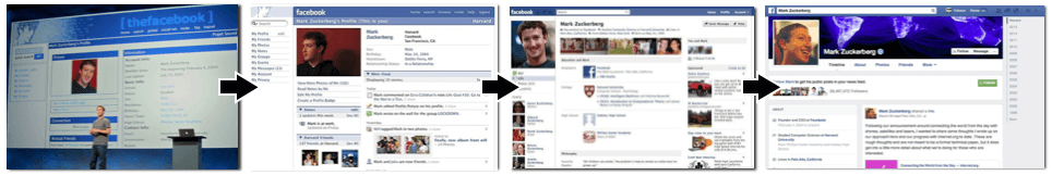 Facebook Innovation Over Time - Purple Thread Media